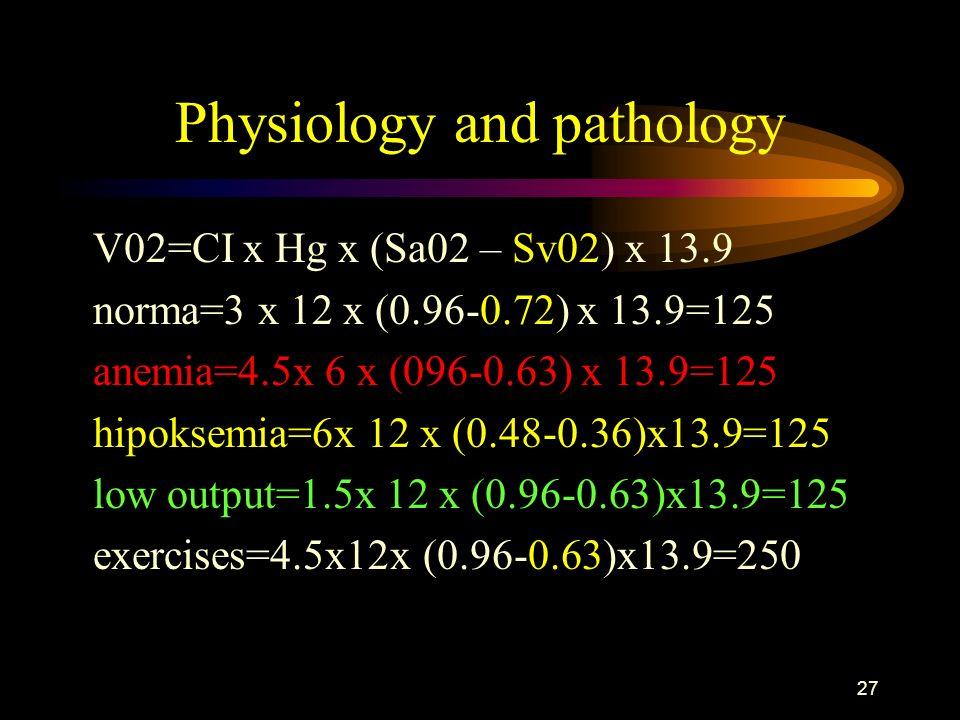 26 Oxygenation/Saturation exercise CO SvcO 2 =SaO 2 – (VO 2 /CI x Hb x 13.9) hipoxaemia anaemia