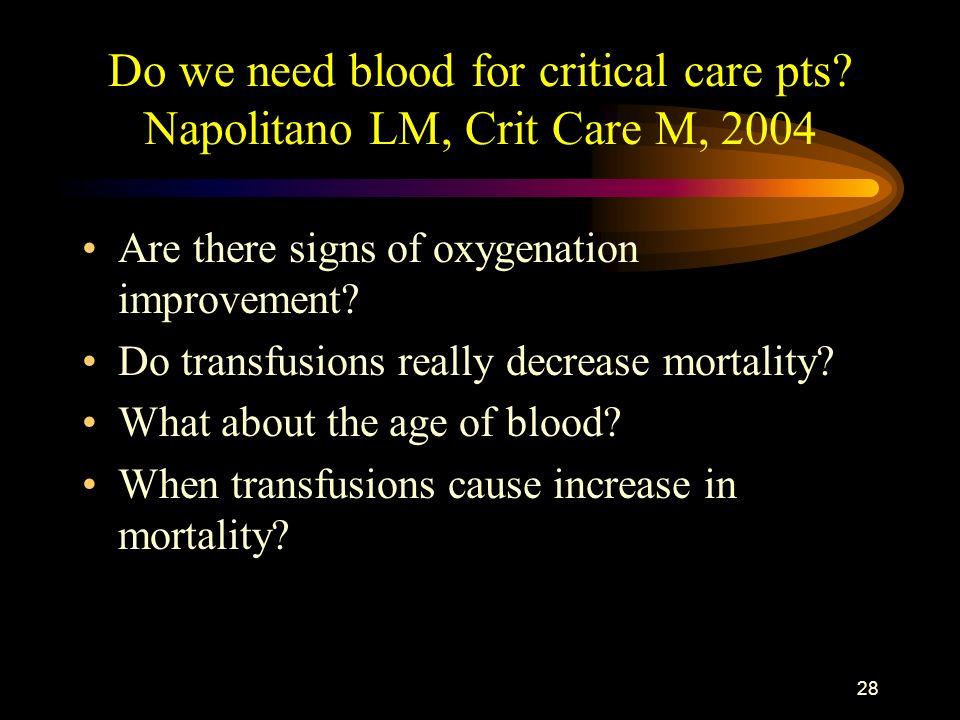 27 Physiology and pathology V02=CI x Hg x (Sa02 – Sv02) x 13.9 norma=3 x 12 x (0.96-0.72) x 13.9=125 anemia=4.5x 6 x (096-0.63) x 13.9=125 hipoksemia=