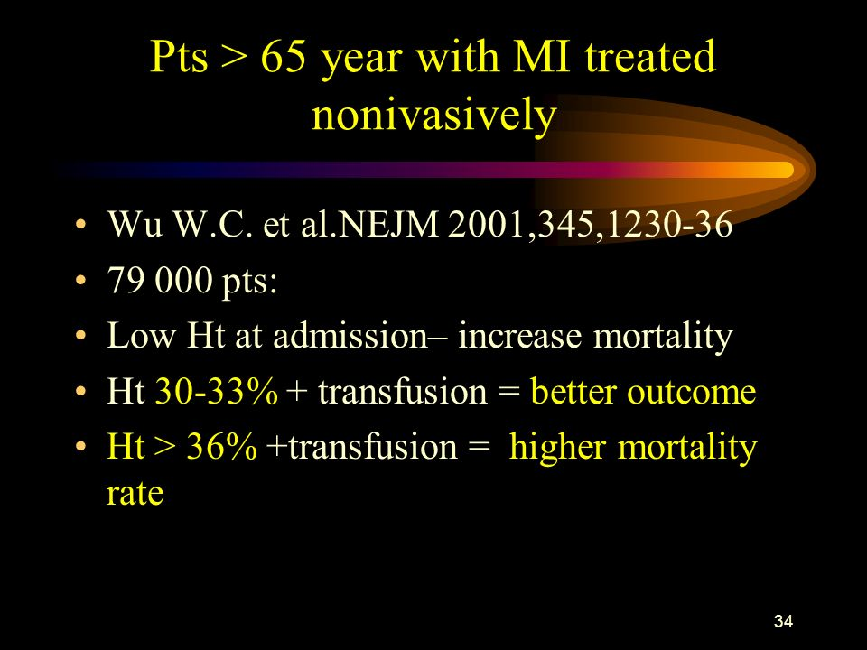 33 Increase risk of hypoxaemia Age (> 65 lat) Cardiovascular and pulmonary diseases Cerebrovascular diseases