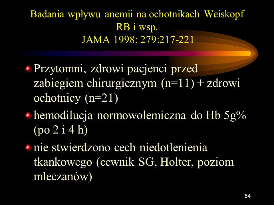 53 I II III IV Utrata krwi(ml) Procent 40 Objętość750800-15001500-2000>2000 Ciśnienie Skurczowe - -obniżoneb.niskie Rozkurczowe -zwiększoneobniżone b