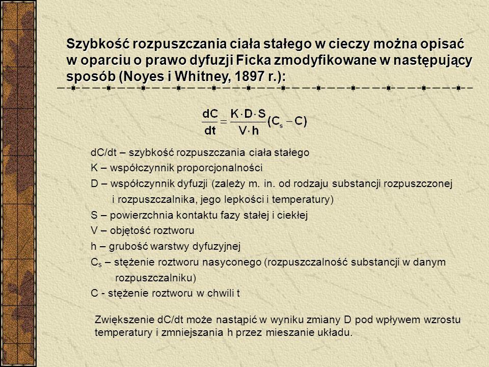 Szybkość rozpuszczania ciała stałego w cieczy można opisać w oparciu o prawo dyfuzji Ficka zmodyfikowane w następujący sposób (Noyes i Whitney, 1897 r