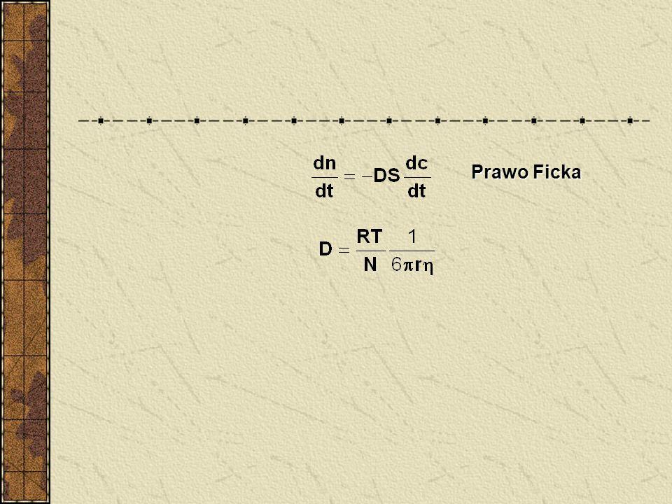 Równanie słuszne gdy: szybko szybkość rozpuszczania jest kontrolowana jedynie procesem dyfuzji cząsteczek w warstwie dyfuzyjnej grubość tej warstwy jest jednakowa dla wszystkich cząsteczek fazy stałej kształt tych cząstek jest w przybliżeniu kulisty zmiany stężenia substancji rozpuszczonej w całym roztworze są niewielkie
