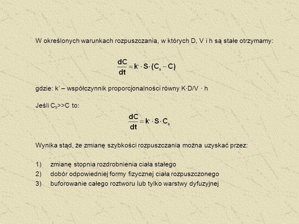 W określonych warunkach rozpuszczania, w których D, V i h są stałe otrzymamy: gdzie: k – współczynnik proporcjonalności równy K·D/V · h Jeśli C s >>C
