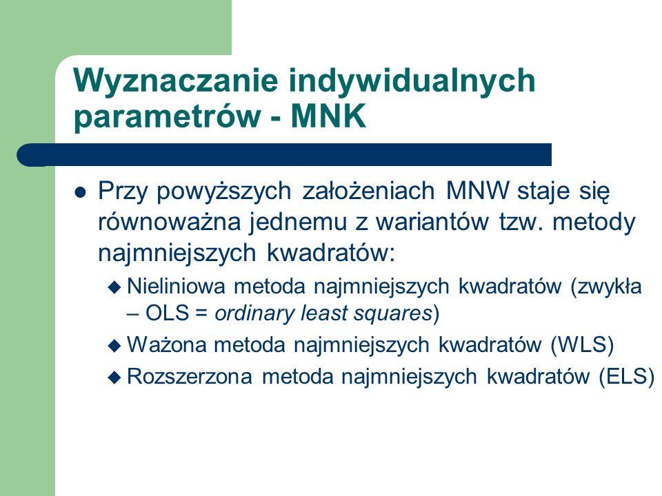 Wyznaczanie indywidualnych parametrów - MNK Przy powyższych założeniach MNW staje się równoważna jednemu z wariantów tzw. metody najmniejszych kwadrat
