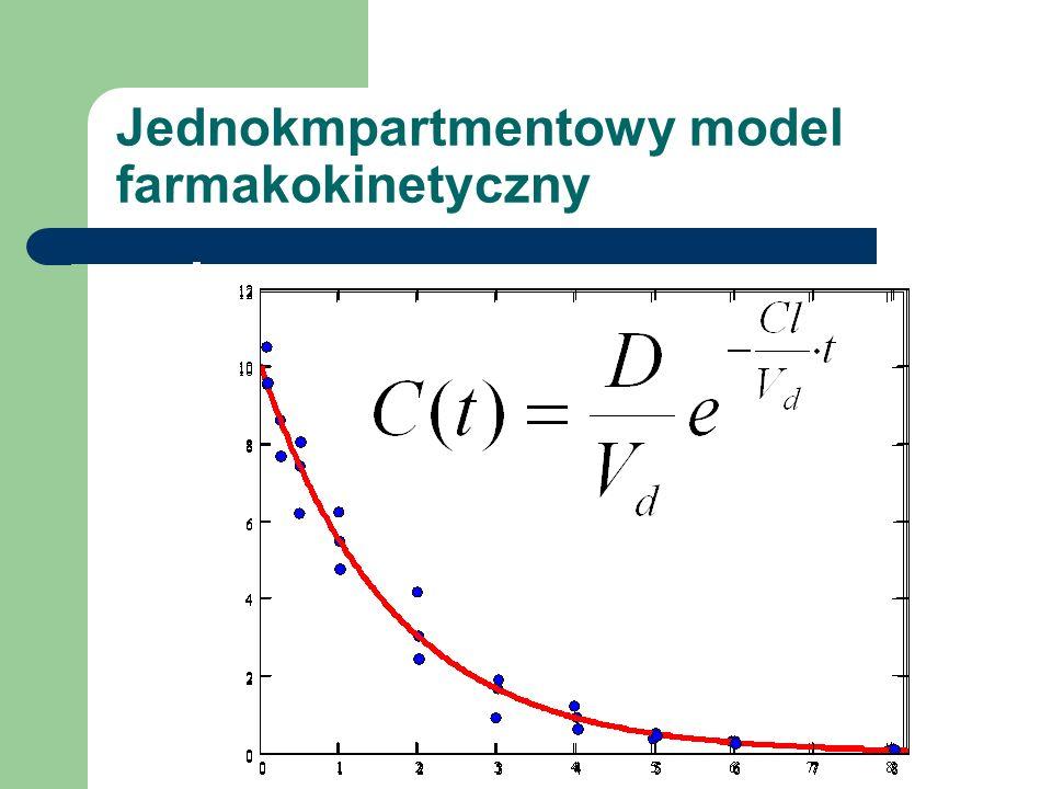 Jednokmpartmentowy model farmakokinetyczny