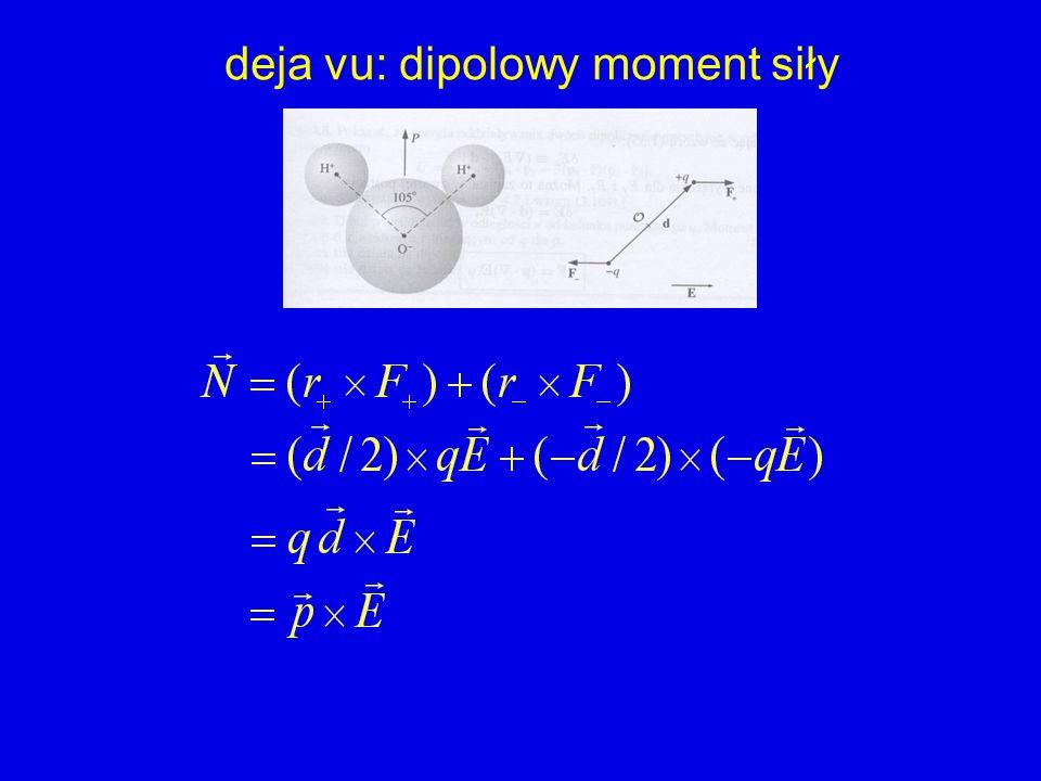 deja vu: dipolowy moment siły