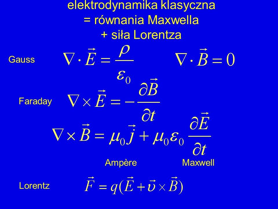 Gauss Faraday elektrodynamika klasyczna = równania Maxwella + siła Lorentza AmpèreMaxwell Lorentz
