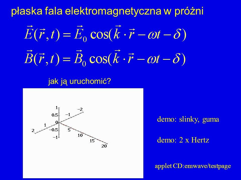 płaska fala elektromagnetyczna w próżni jak ją uruchomić? applet CD:emwave/testpage demo: 2 x Hertz demo: slinky, guma