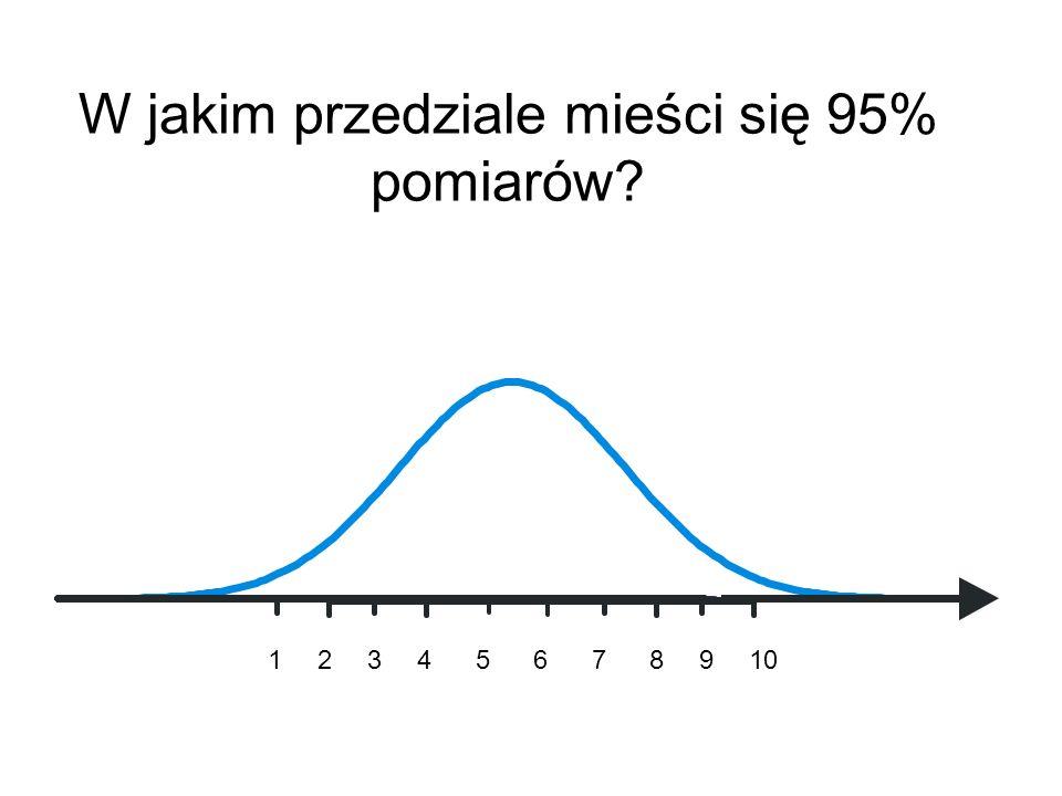 Naszkicuj na jednym wykresie krzywe dwóch hipotetycznych rozkładów normalnych o dużej średniej i dużym odchyleniu standardowym o małej średniej i małym odchyleniu standardowym
