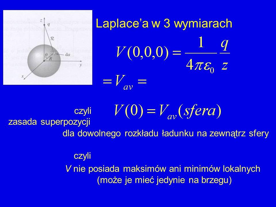 czyli zasada superpozycji dla dowolnego rozkładu ładunku na zewnątrz sfery czyli V nie posiada maksimów ani minimów lokalnych (może je mieć jedynie na
