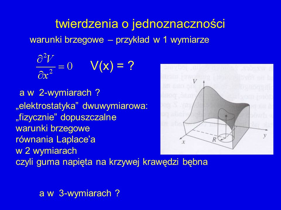 twierdzenia o jednoznaczności warunki brzegowe – przykład w 1 wymiarze V(x) = ? elektrostatyka dwuwymiarowa: fizycznie dopuszczalne warunki brzegowe r
