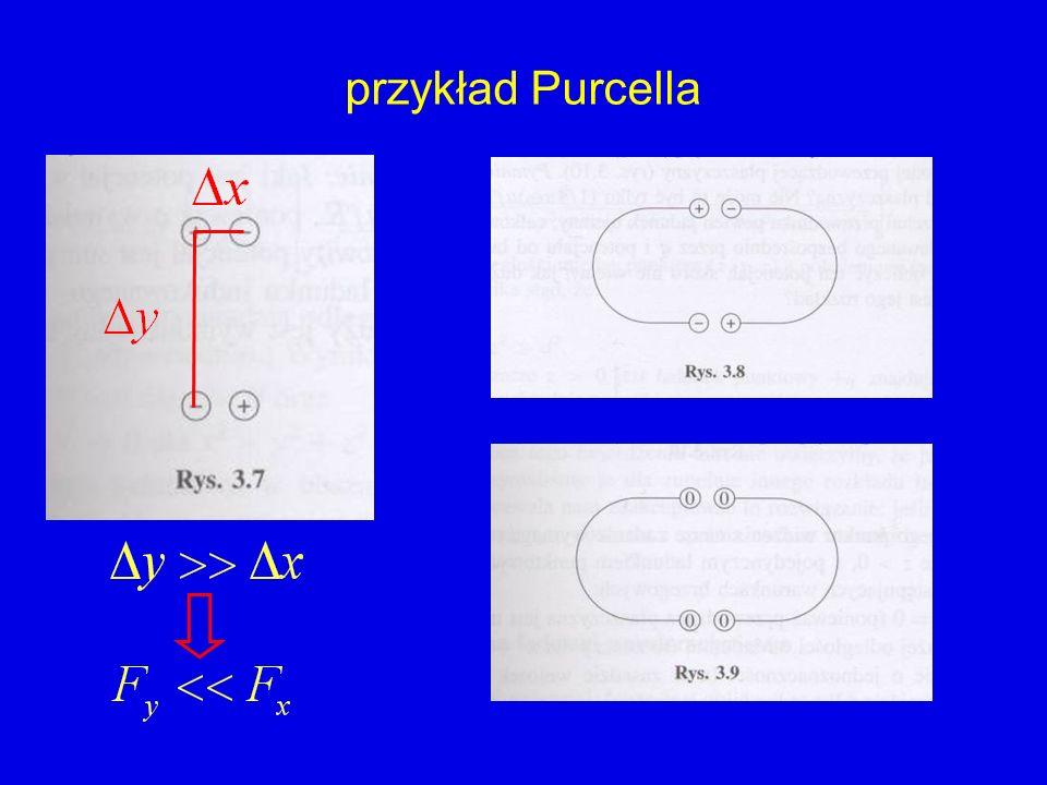 przykład Purcella