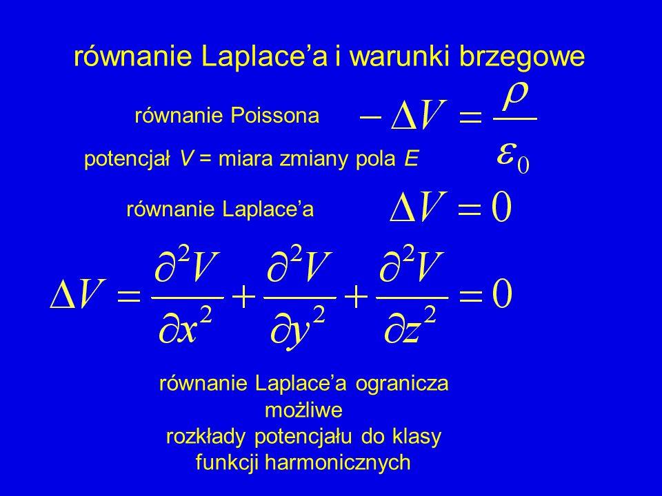 równanie Poissona równanie Laplacea równanie Laplacea i warunki brzegowe równanie Laplacea ogranicza możliwe rozkłady potencjału do klasy funkcji harm