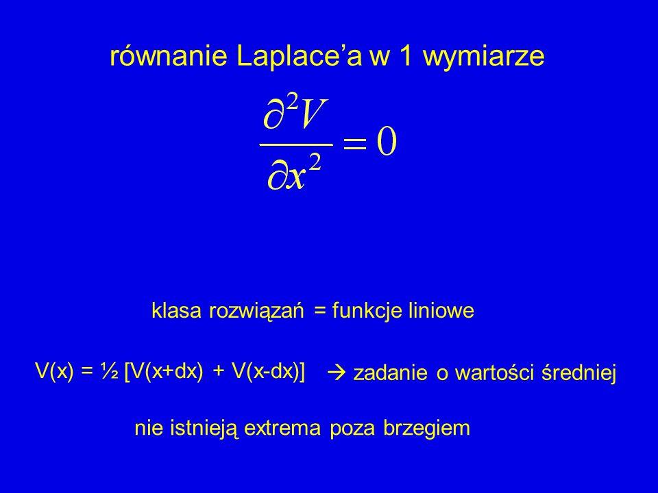 równanie Laplacea w 1 wymiarze nie istnieją extrema poza brzegiem V(x) = ½ [V(x+dx) + V(x-dx)] klasa rozwiązań = funkcje liniowe zadanie o wartości śr