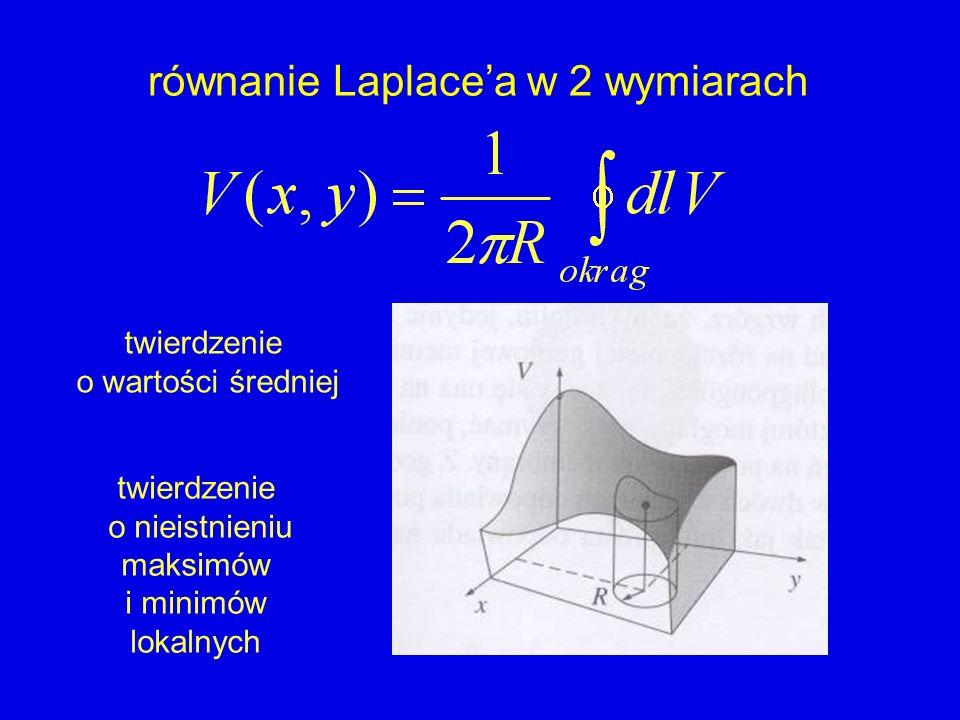 twierdzenie o jednoznaczności z potencjałem V na brzegu przypuśćmy, że istnieją dwa: zdefiniujmy trzeci: trzeci zeruje się na granicach oraz równanie Laplacea: extrema tylko na granicach – wewnątrz brak maksimów i minimów wszędzie twierdzenie o jednoznaczności: jedno rozwiązanie = jedyne rozwiązanie uogólnić: Laplace Poisson