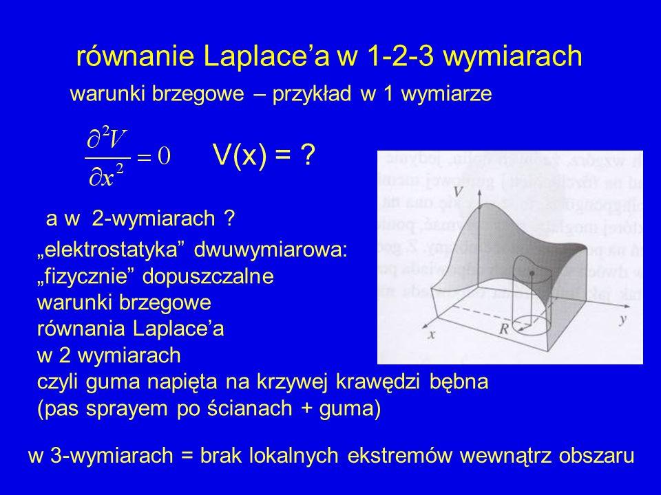 warunki brzegowe – przykład w 1 wymiarze V(x) = ? elektrostatyka dwuwymiarowa: fizycznie dopuszczalne warunki brzegowe równania Laplacea w 2 wymiarach