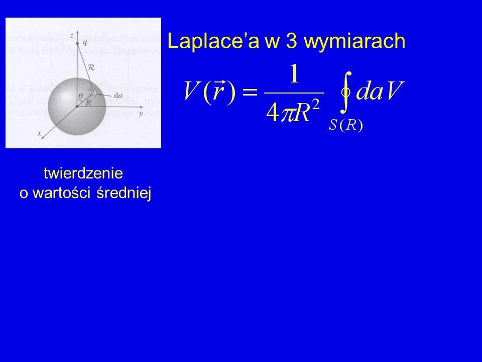 równanie Laplacea w 3 wymiarach