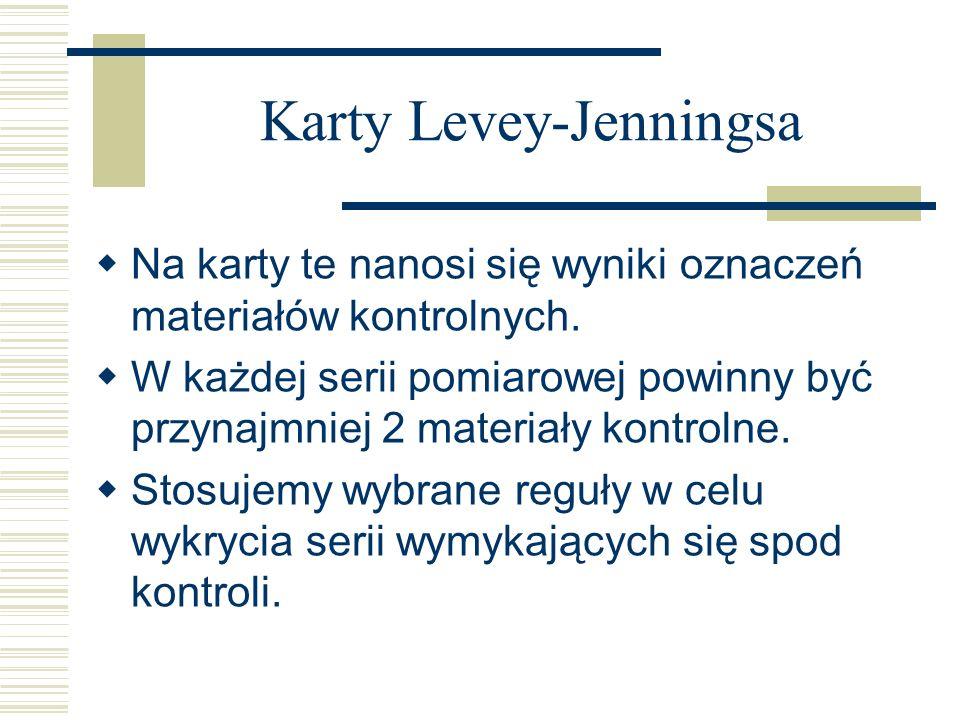 Karty Levey-Jenningsa Na karty te nanosi się wyniki oznaczeń materiałów kontrolnych. W każdej serii pomiarowej powinny być przynajmniej 2 materiały ko