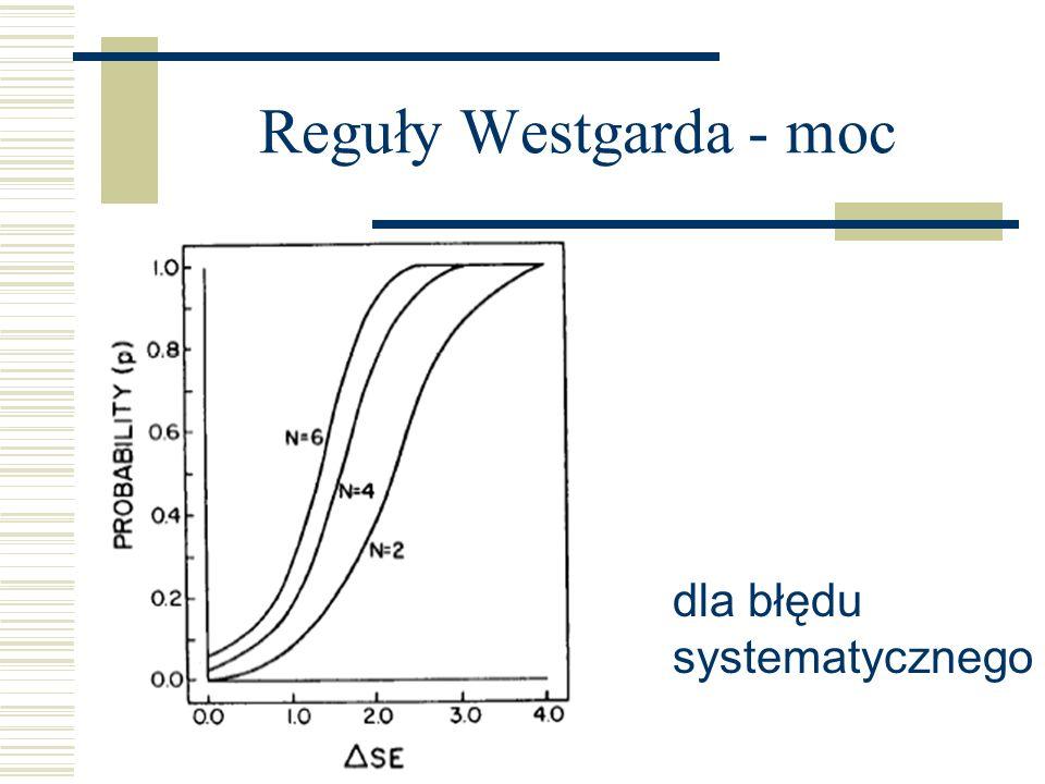 Reguły Westgarda - moc dla błędu systematycznego