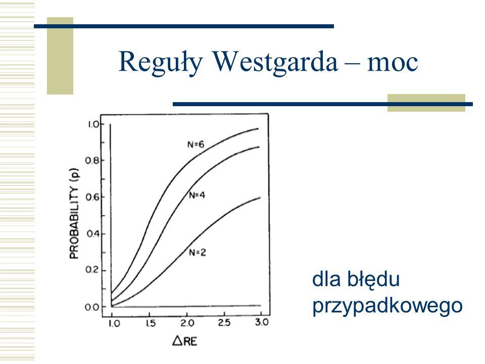 Reguły Westgarda – moc dla błędu przypadkowego