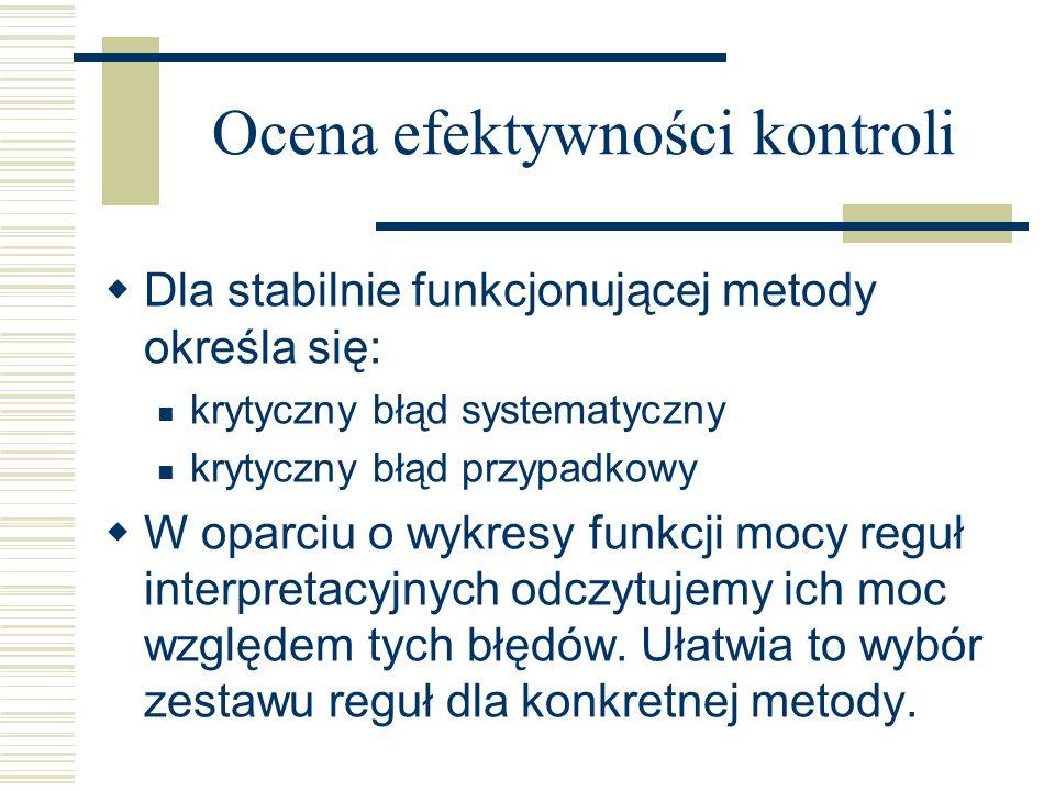 Ocena efektywności kontroli Dla stabilnie funkcjonującej metody określa się: krytyczny błąd systematyczny krytyczny błąd przypadkowy W oparciu o wykre