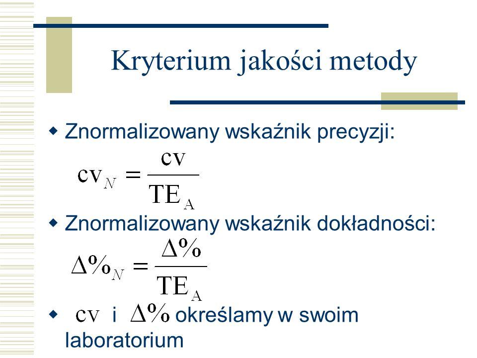 Kryterium jakości metody [0; 0,25] – bardzo dobra (0,25; 0,33] – dobra (0,33; 0,5] – graniczna (0,5;...] – zła