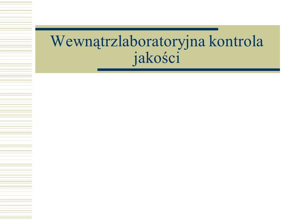 Kontrola zewnątrzlaboratoryjna Przykład (COBJwDL)COBJwDL