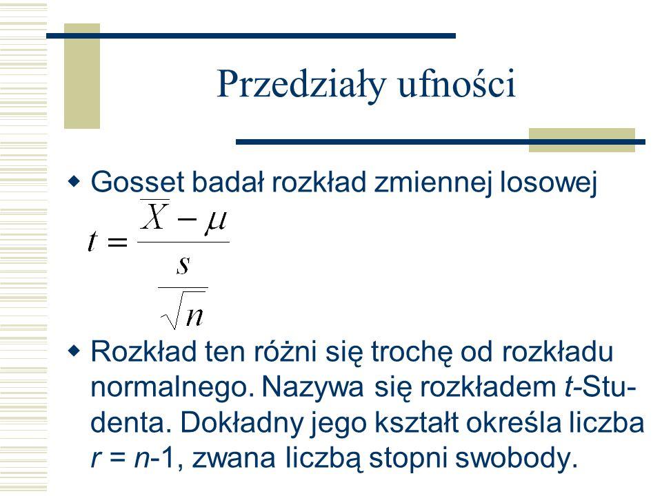 Przedziały ufności Gosset badał rozkład zmiennej losowej Rozkład ten różni się trochę od rozkładu normalnego. Nazywa się rozkładem t-Stu- denta. Dokła