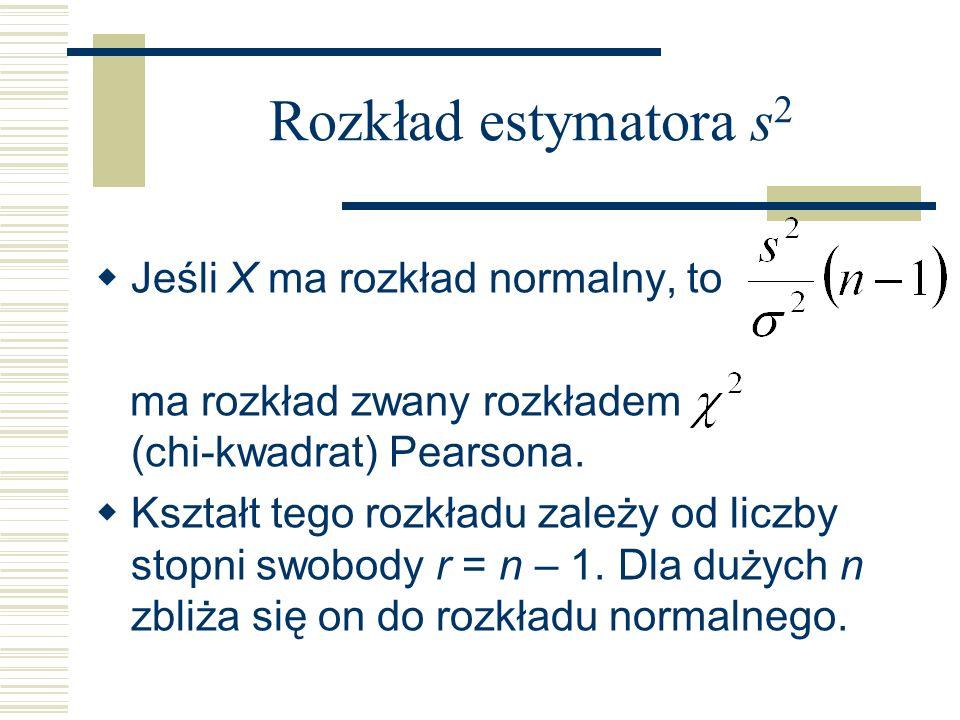 Rozkład estymatora s 2 Jeśli X ma rozkład normalny, to ma rozkład zwany rozkładem (chi-kwadrat) Pearsona. Kształt tego rozkładu zależy od liczby stopn