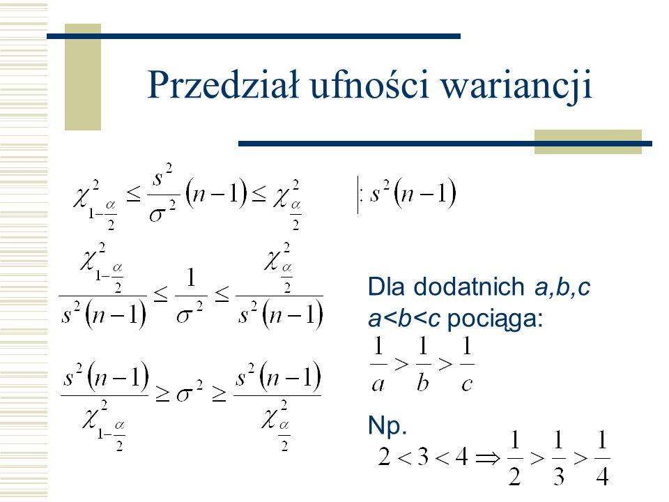 Przedział ufności wariancji Dla dodatnich a,b,c a<b<c pociąga: Np.