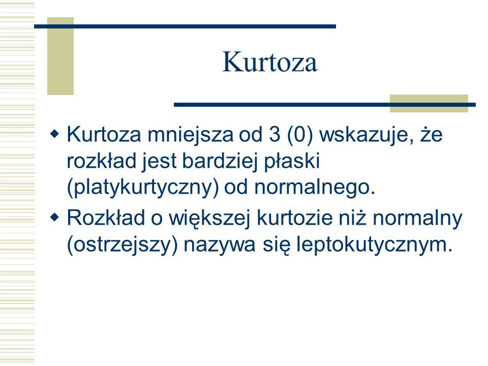 Kurtoza Kurtoza mniejsza od 3 (0) wskazuje, że rozkład jest bardziej płaski (platykurtyczny) od normalnego. Rozkład o większej kurtozie niż normalny (