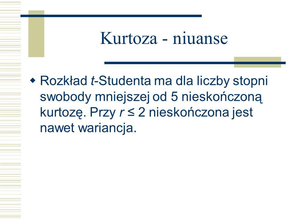 Kurtoza - niuanse Rozkład t-Studenta ma dla liczby stopni swobody mniejszej od 5 nieskończoną kurtozę. Przy r 2 nieskończona jest nawet wariancja.
