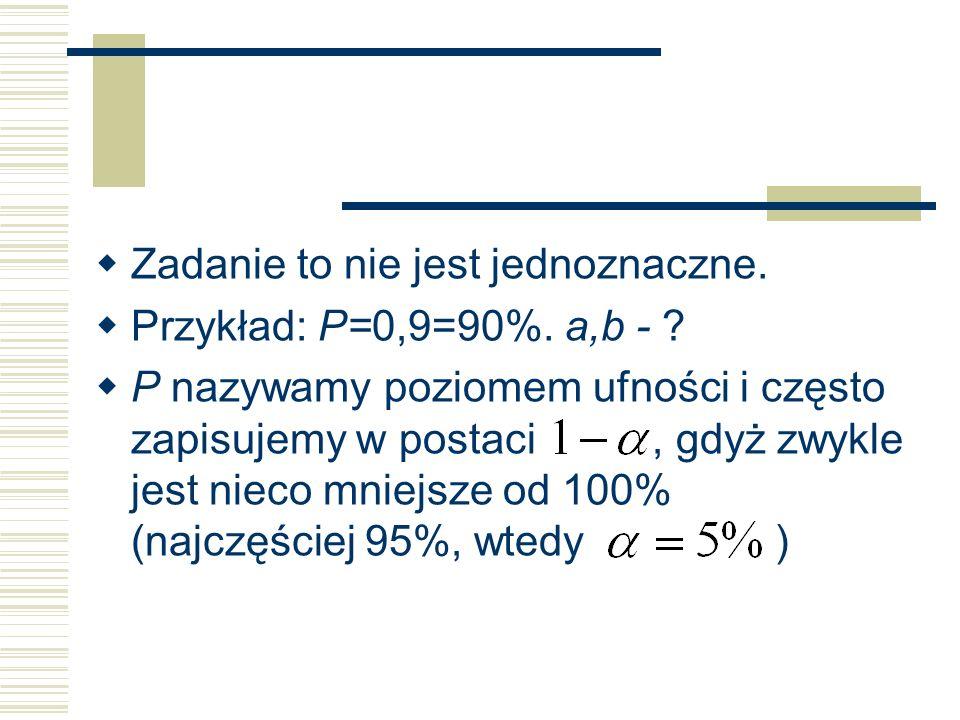Zadanie to nie jest jednoznaczne. Przykład: P=0,9=90%. a,b - ? P nazywamy poziomem ufności i często zapisujemy w postaci, gdyż zwykle jest nieco mniej