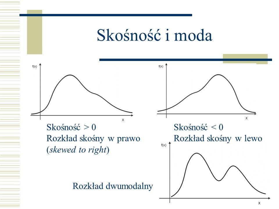 Skośność i moda Skośność > 0 Rozkład skośny w prawo (skewed to right) Skośność < 0 Rozkład skośny w lewo Rozkład dwumodalny