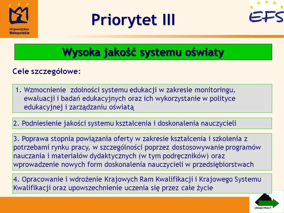 Priorytet III Wysoka jakość systemu oświaty 1. Wzmocnienie zdolności systemu edukacji w zakresie monitoringu, ewaluacji i badań edukacyjnych oraz ich