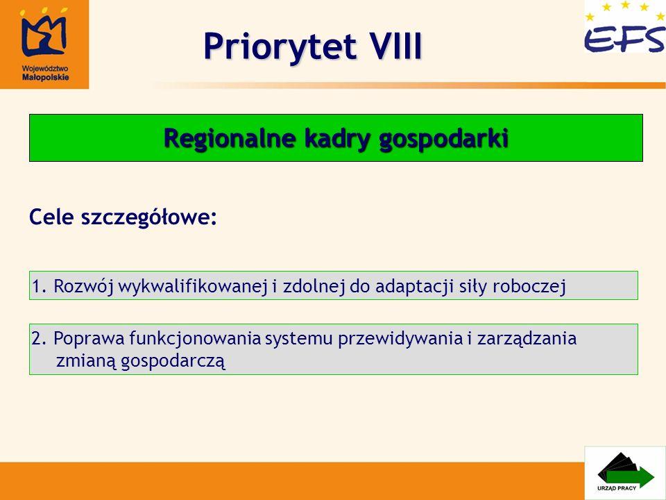 Priorytet VIII Regionalne kadry gospodarki 1. Rozwój wykwalifikowanej i zdolnej do adaptacji siły roboczej 2. Poprawa funkcjonowania systemu przewidyw