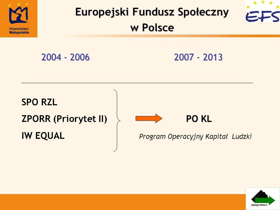 2004 - 2006 2007 - 2013 SPO RZL PO KL ZPORR (Priorytet II) PO KL IW EQUAL Program Operacyjny Kapitał Ludzki Europejski Fundusz Społeczny w Polsce