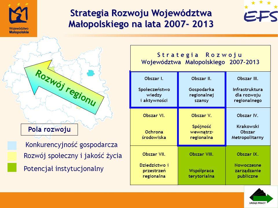 Obszar I. Społeczeństwo wiedzy i aktywności Obszar II. Gospodarka regionalnej szansy Obszar III. Infrastruktura dla rozwoju regionalnego Obszar VI. Oc