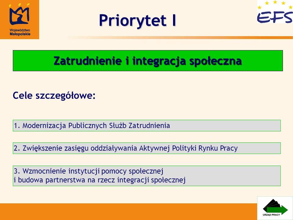 Priorytet I Zatrudnienie i integracja społeczna 1. Modernizacja Publicznych Służb Zatrudnienia 2. Zwiększenie zasięgu oddziaływania Aktywnej Polityki