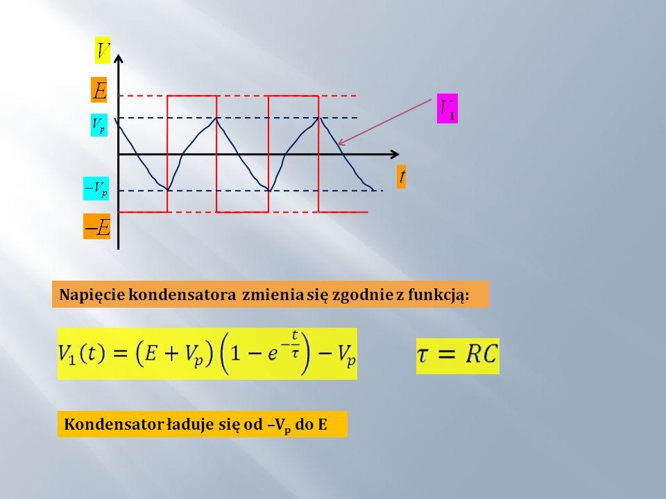 Napięcie kondensatora zmienia się zgodnie z funkcją: Kondensator ładuje się od –V p do E