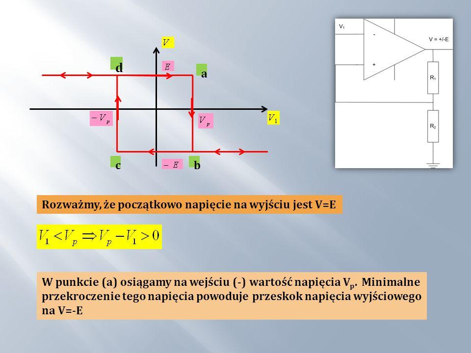 Rozważmy, że początkowo napięcie na wyjściu jest V=E d a cb W punkcie (a) osiągamy na wejściu (-) wartość napięcia V p. Minimalne przekroczenie tego n