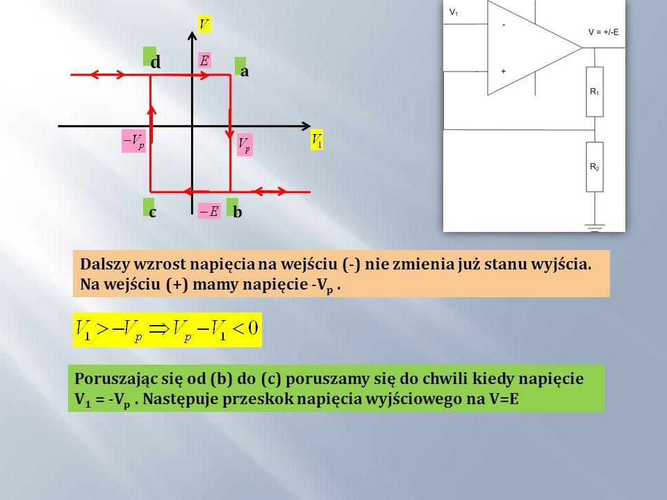 R C R C R C C Przesunięcie fazy równa się 180 0 gdy Im β = 0