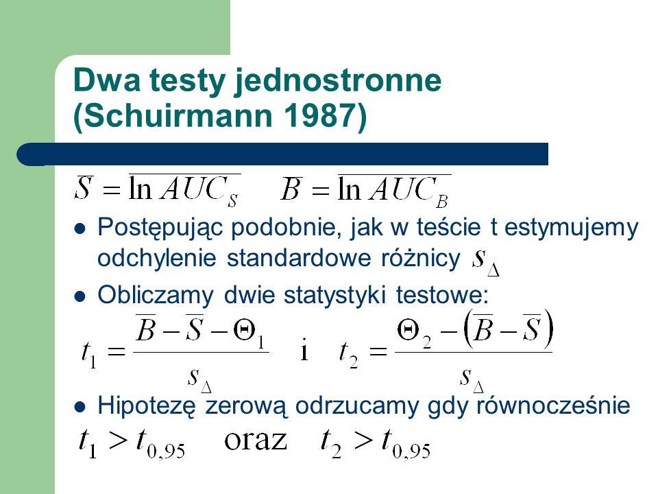 Dwa testy jednostronne (Schuirmann 1987) Postępując podobnie, jak w teście t estymujemy odchylenie standardowe różnicy Obliczamy dwie statystyki testo