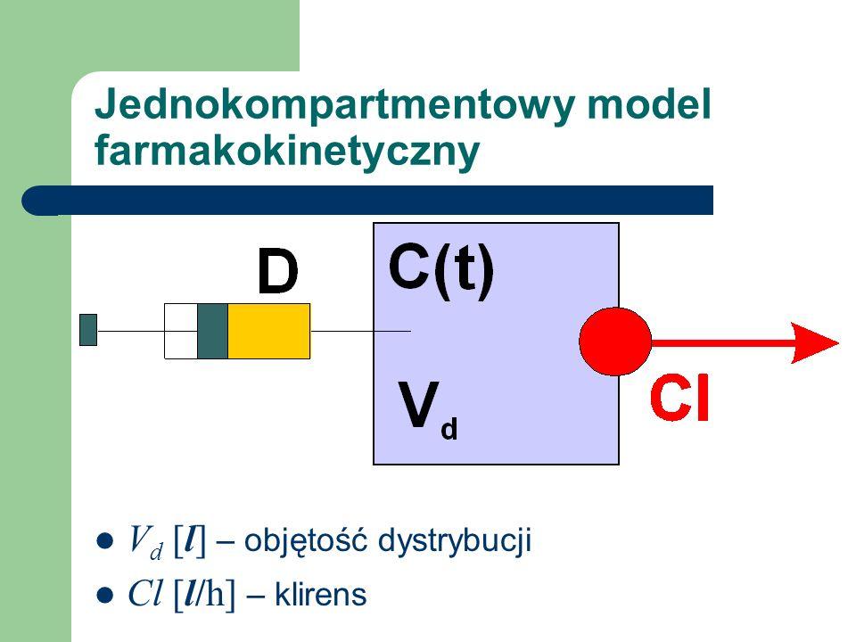 Jednokompartmentowy model farmakokinetyczny V d [l] – objętość dystrybucji Cl [l/h] – klirens