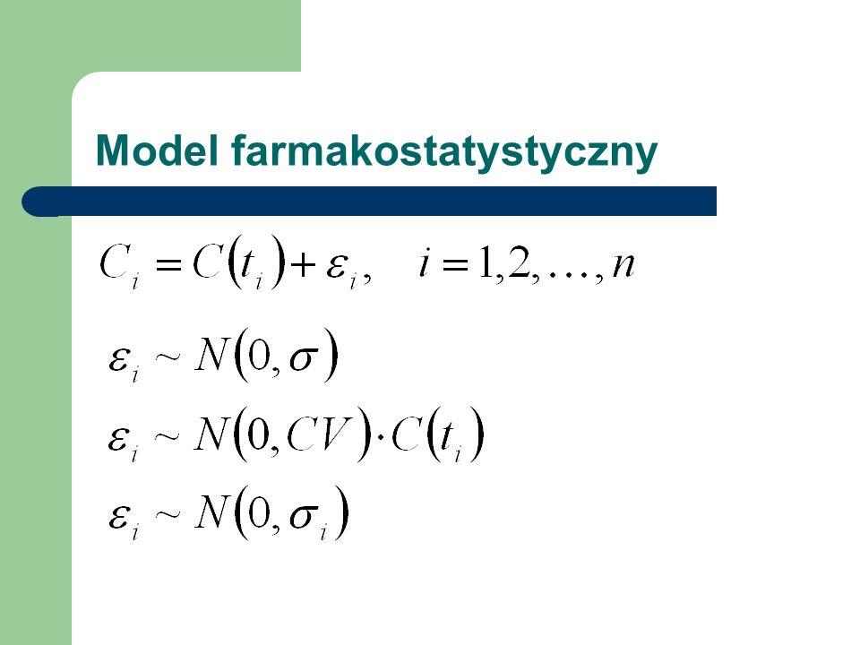 Wyznaczanie indywidualnych parametrów Nieliniowa metoda najmniejszych kwadratów (zwykła – OLS = ordinary least squares) Ważona metoda najmniejszych kwadratów (WLS) Rozszerzona metoda najmniejszych kwadratów (ELS)