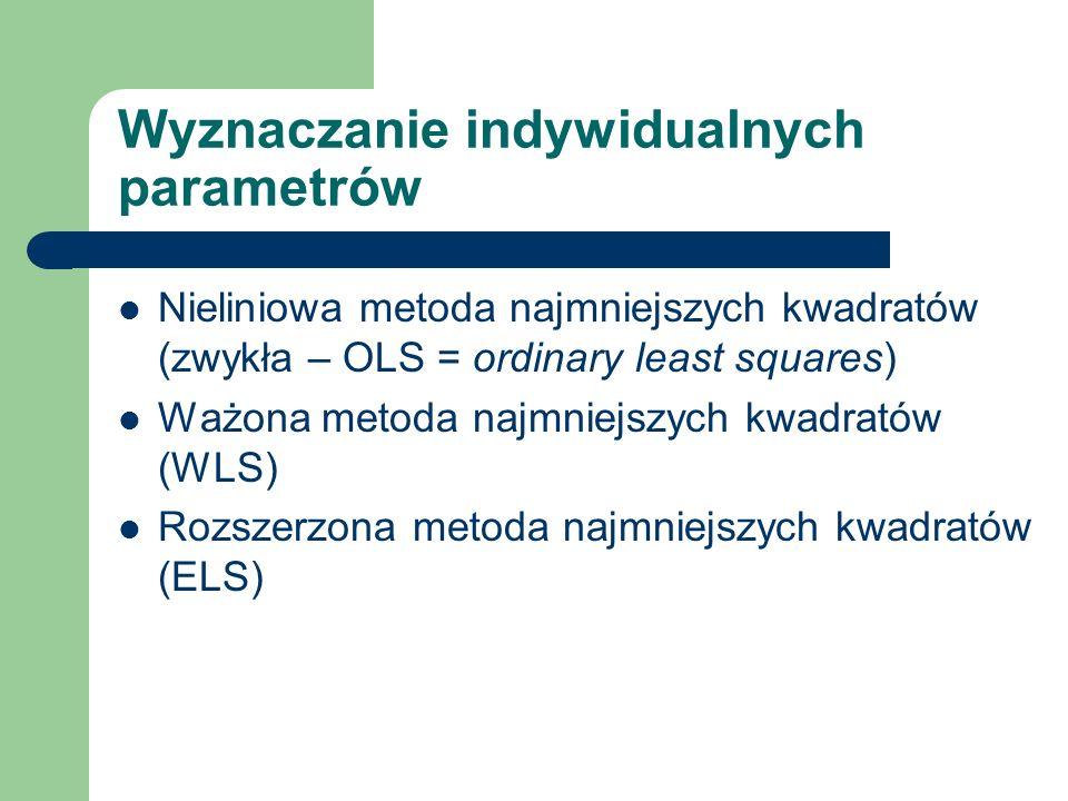 Wyznaczanie indywidualnych parametrów Nieliniowa metoda najmniejszych kwadratów (zwykła – OLS = ordinary least squares) Ważona metoda najmniejszych kw