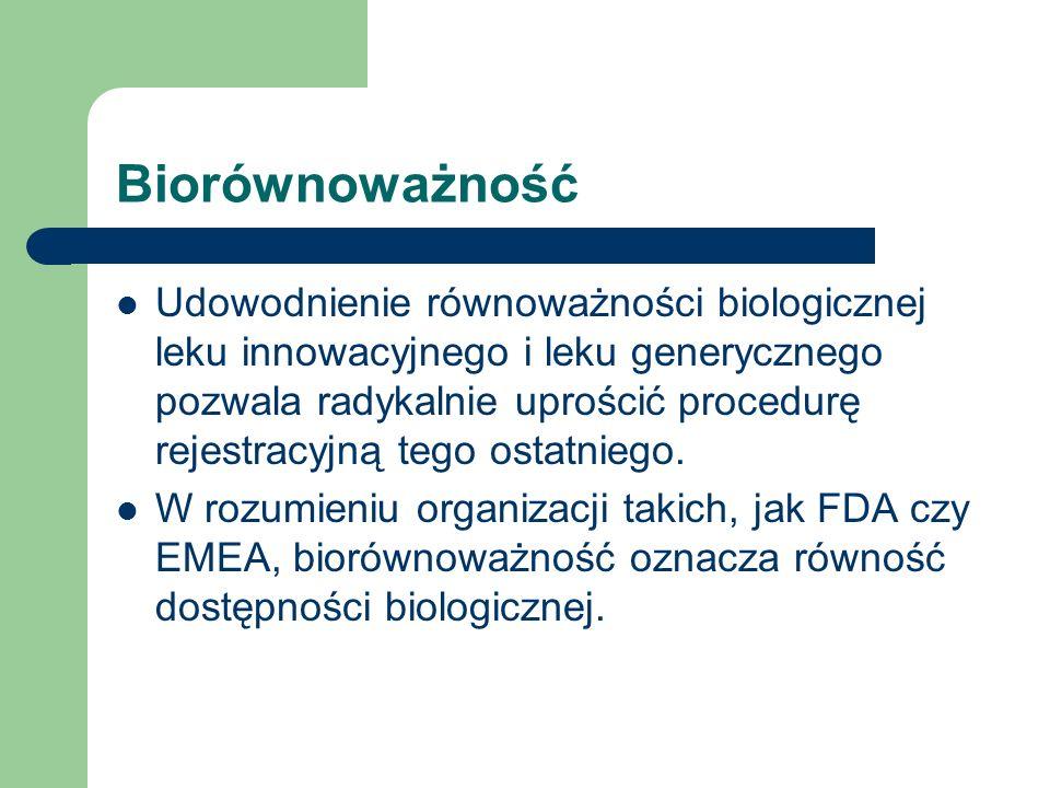 Biorównoważność Udowodnienie równoważności biologicznej leku innowacyjnego i leku generycznego pozwala radykalnie uprościć procedurę rejestracyjną teg