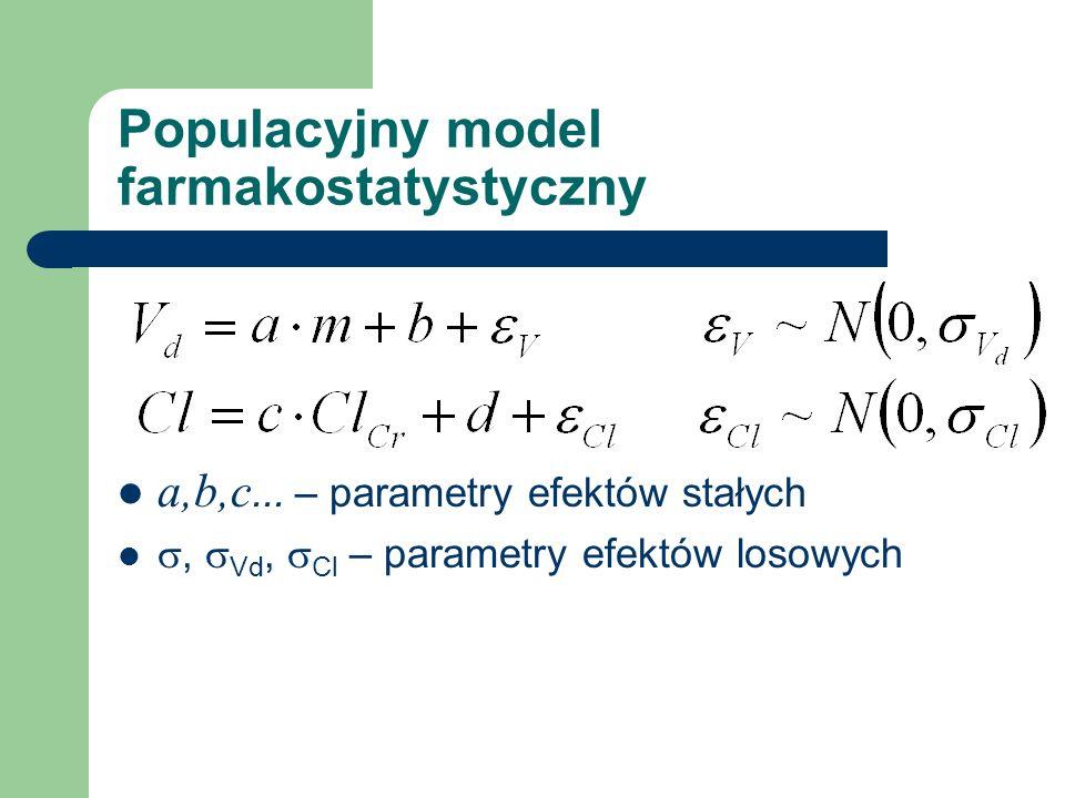 Populacyjny model farmakostatystyczny a,b,c...