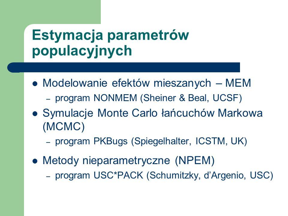 Estymacja parametrów populacyjnych Modelowanie efektów mieszanych – MEM – program NONMEM (Sheiner & Beal, UCSF) Symulacje Monte Carlo łańcuchów Markow