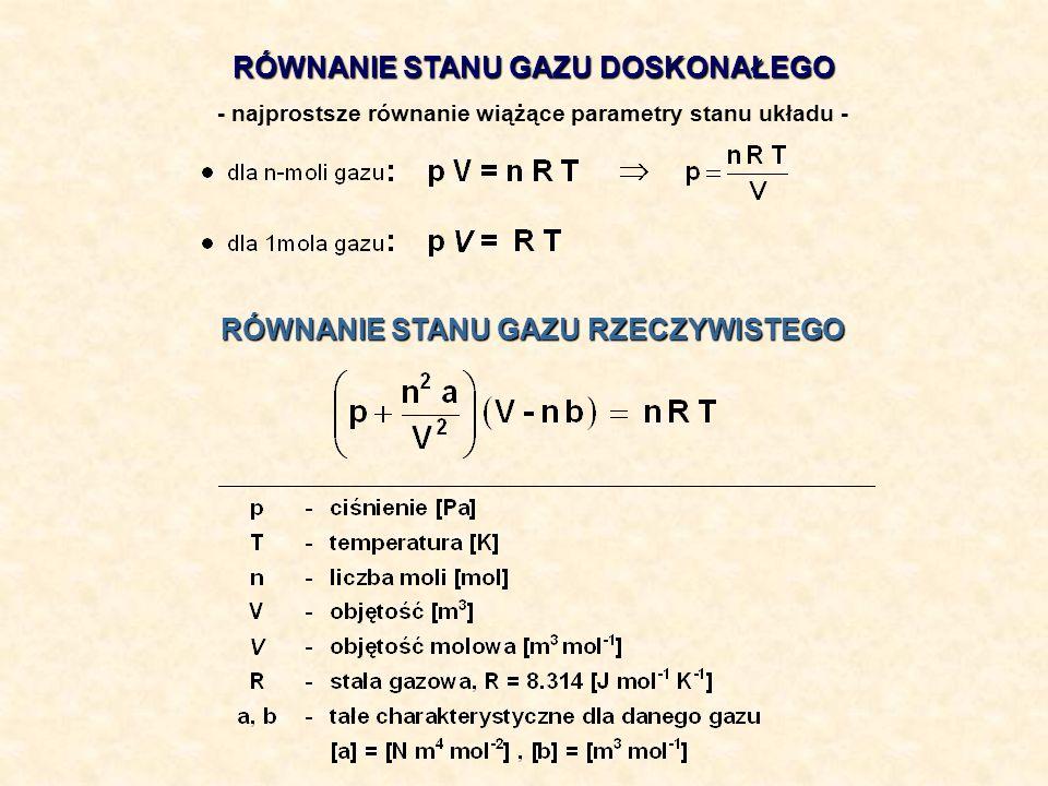 RÓWNANIE STANU GAZU DOSKONAŁEGO - najprostsze równanie wiążące parametry stanu układu - RÓWNANIE STANU GAZU RZECZYWISTEGO